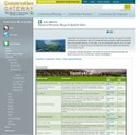 The Nature Conservancy Conservation Gateway
