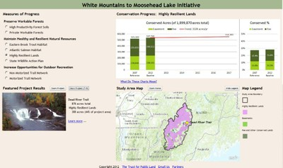 North Atlantic LCC Demonstration Project: White Mountains to Moosehead Lake Initiative