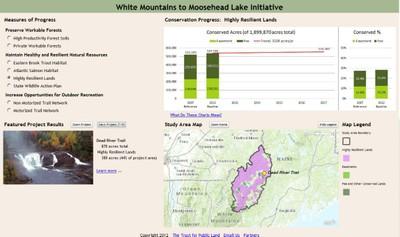 White Mountains to Moosehead Lake Initiative