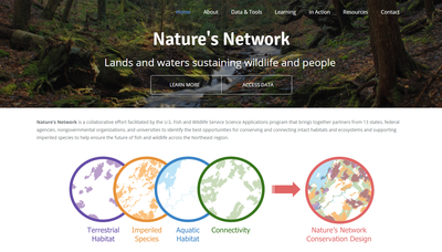 Nature's Network: Lands and waters sustaining wildlife and people